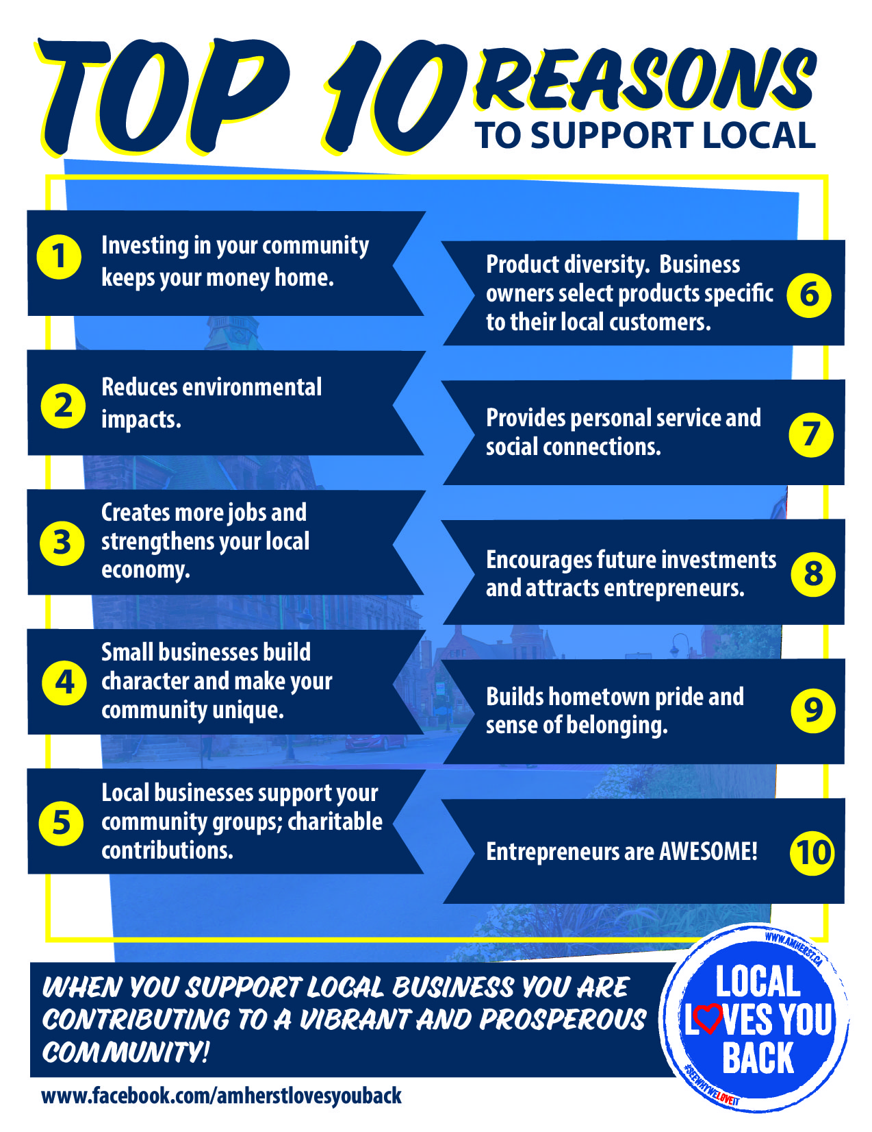 Top 10 reasons to support local poster